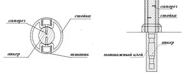 Как установить металлическую балясину своими руками