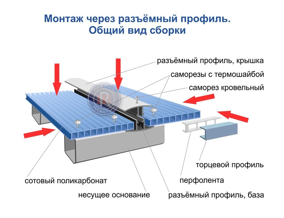 Монтаж крыши из поликарбоната своими руками
