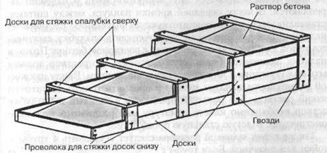 Как сделаь бетонный пандус своими руками