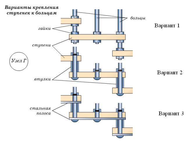 Изготовление лестниц на больцах