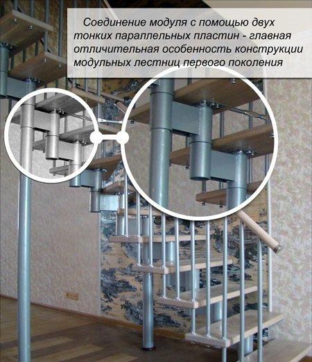 Модульная лестница на косоуре и больцах