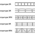 Структура поликарбоната