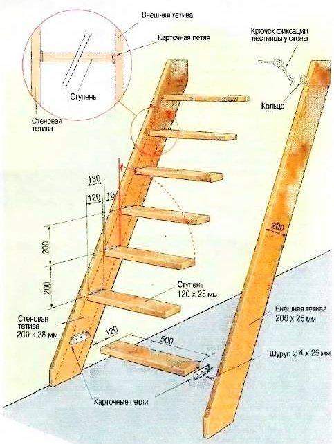 Деревянные лестницы сделанные своими руками чертежи