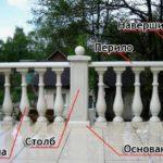 Изготовление балясин из бетона своими руками фото