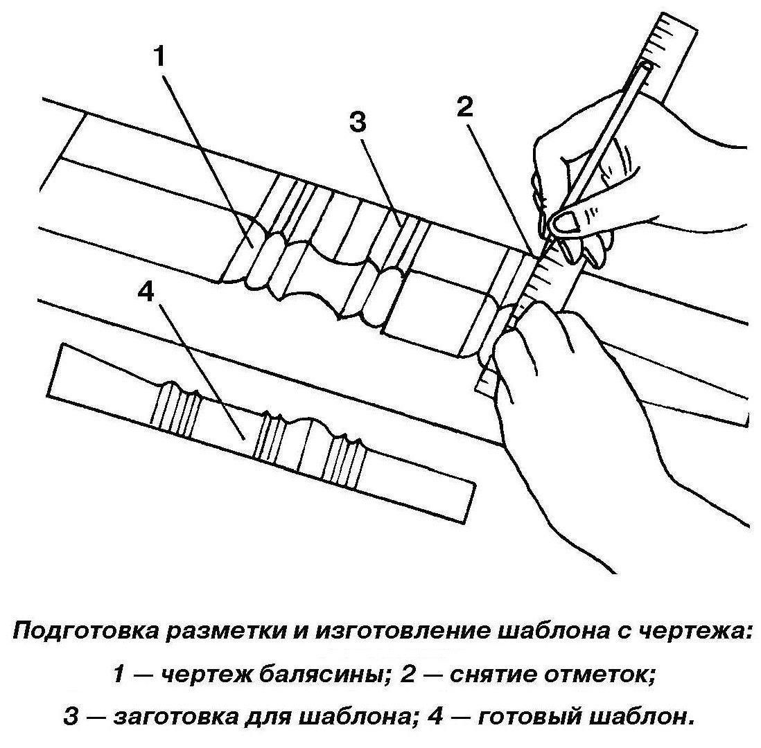 Схема чертеж балясины - эскиз балюстрады из дерева фото