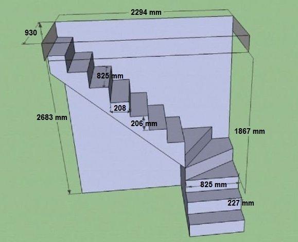 Как рассчитать забежную лестницу фото
