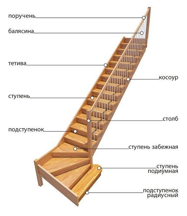 Лестница 180 своими руками