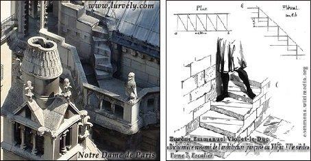 Лестница монаха фото