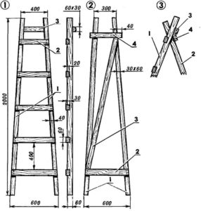 Размеры лестницы, чертежи