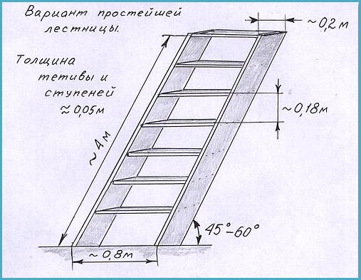 Вариант приставной лестницы: чертёж