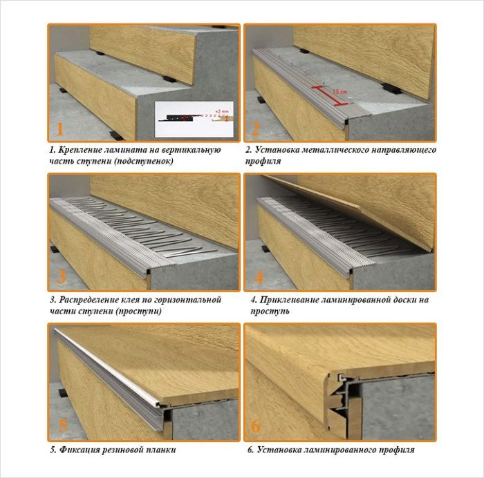 Этапы установки ламината на ступеньки